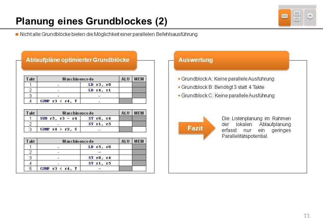 11 Planung eines Grundblockes (2) Nicht alle Grundblöcke bieten die Möglichkeit einer parallelen Befehlsausführung Ablaufpläne optimierter Grundblöcke