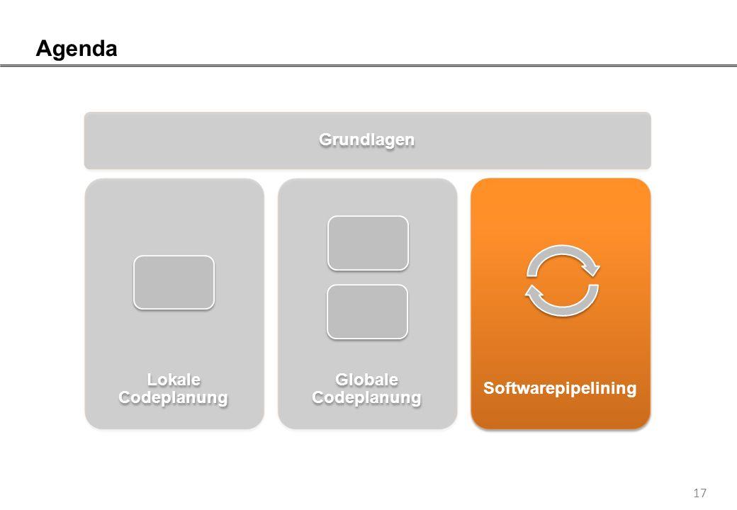 17 Agenda Grundlagen Lokale Codeplanung Globale Codeplanung Softwarepipelining