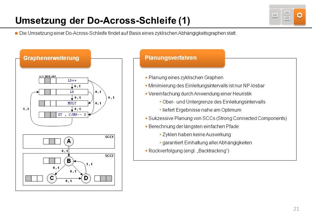 21 Umsetzung der Do-Across-Schleife (1) Die Umsetzung einer Do-Across-Schleife findet auf Basis eines zyklischen Abhängigkeitsgraphen statt. Graphener