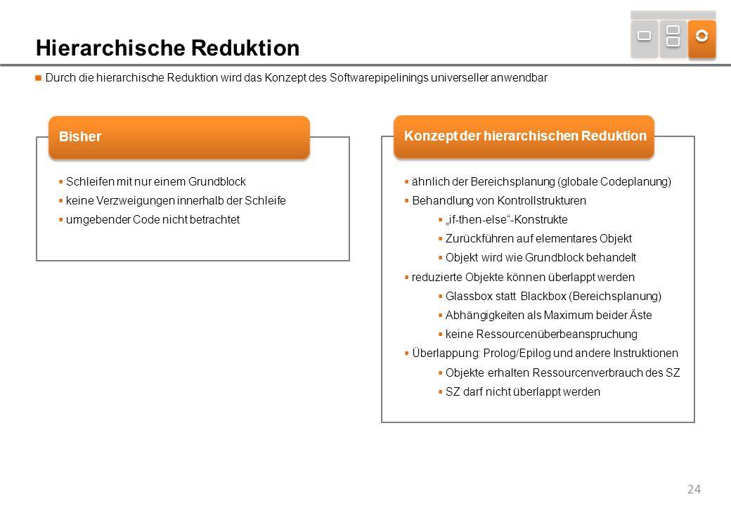 24 Hierarchische Reduktion Durch die hierarchische Reduktion wird das Konzept des Softwarepipelinings universeller anwendbar Bisher  Schleifen mit nu