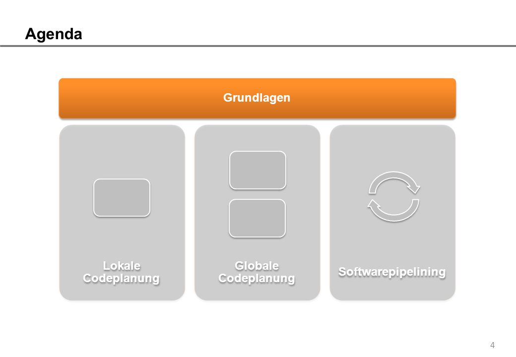 4 Agenda Grundlagen Lokale Codeplanung Globale Codeplanung Softwarepipelining