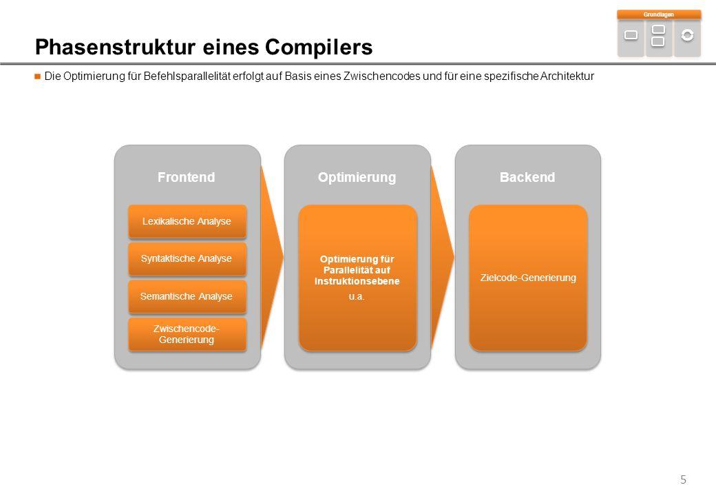 6 Darstellungsformen (1) Das Programmbeispiel berechnet den größten gemeinsamen Teiler zweier Zahlen nach Euklid Ursprungsprogramm (C#): Code für abstrakte Maschine: Generiere Zwischencode Abstrakte Maschine  RISC-ähnliche Architektur  Lade- und Speicherbefehl (LD bzw.