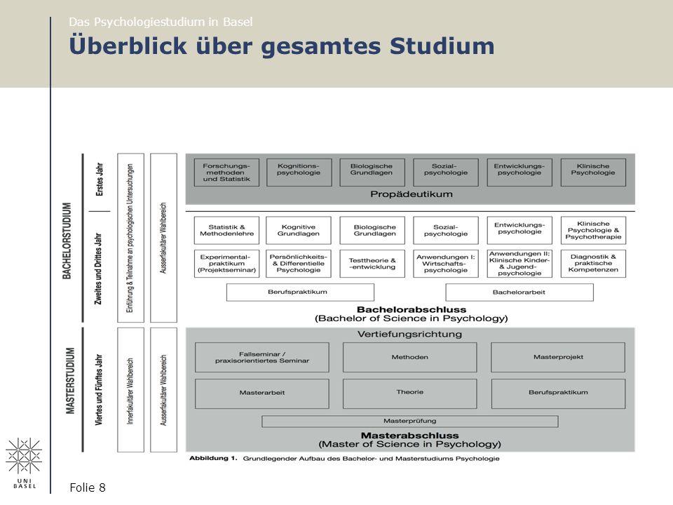 Das Psychologiestudium in Basel Folie 8 Überblick über gesamtes Studium