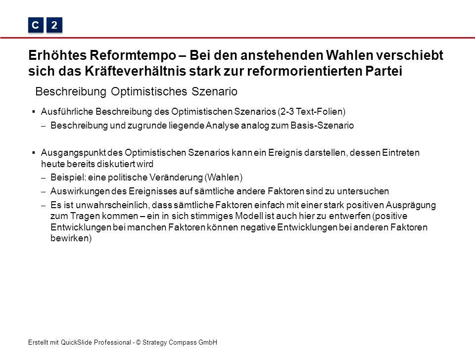 Erstellt mit QuickSlide Professional - © Strategy Compass GmbH Erhöhtes Reformtempo – Bei den anstehenden Wahlen verschiebt sich das Kräfteverhältnis