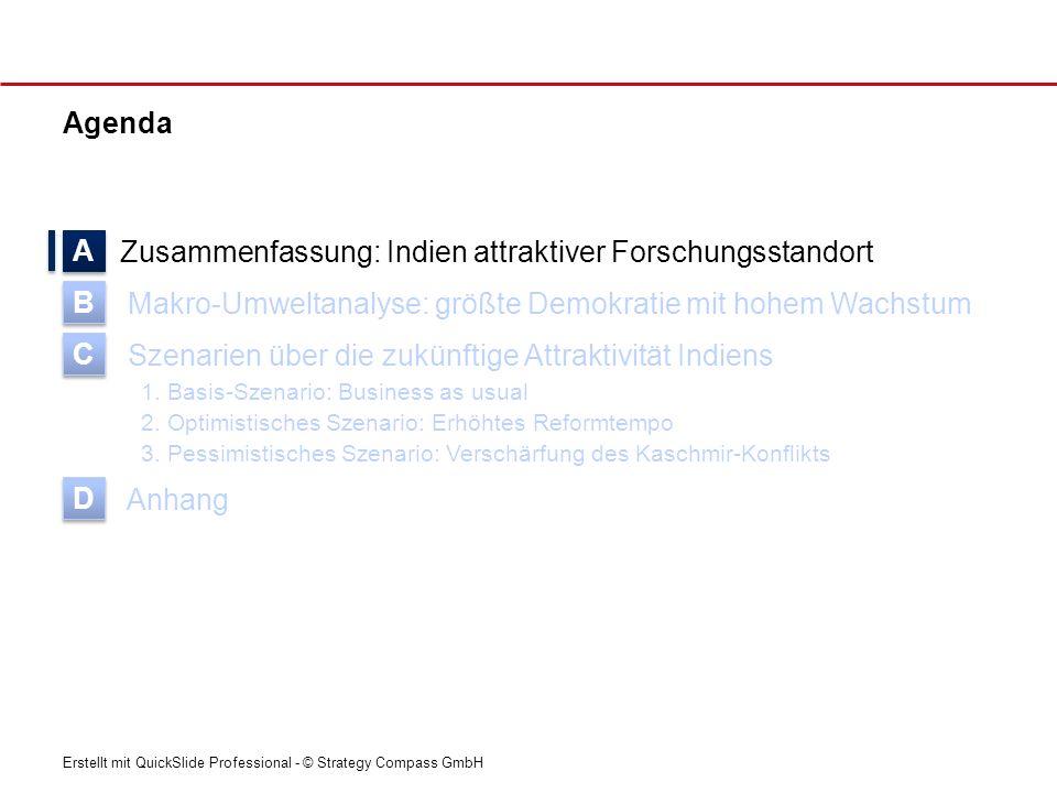 Erstellt mit QuickSlide Professional - © Strategy Compass GmbH Bevölkerung 2005 [Mio.