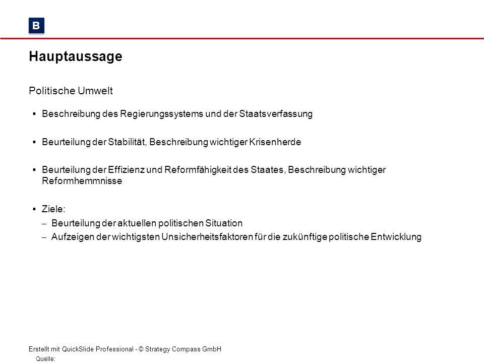 Erstellt mit QuickSlide Professional - © Strategy Compass GmbH Hauptaussage Politische Umwelt Quelle: B B  Beschreibung des Regierungssystems und der