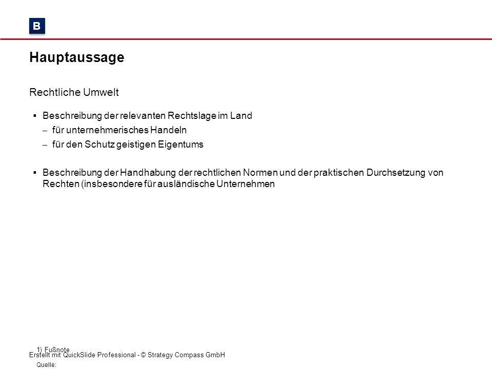 Erstellt mit QuickSlide Professional - © Strategy Compass GmbH Hauptaussage Rechtliche Umwelt Quelle: 1)Fußnote B B  Beschreibung der relevanten Rech