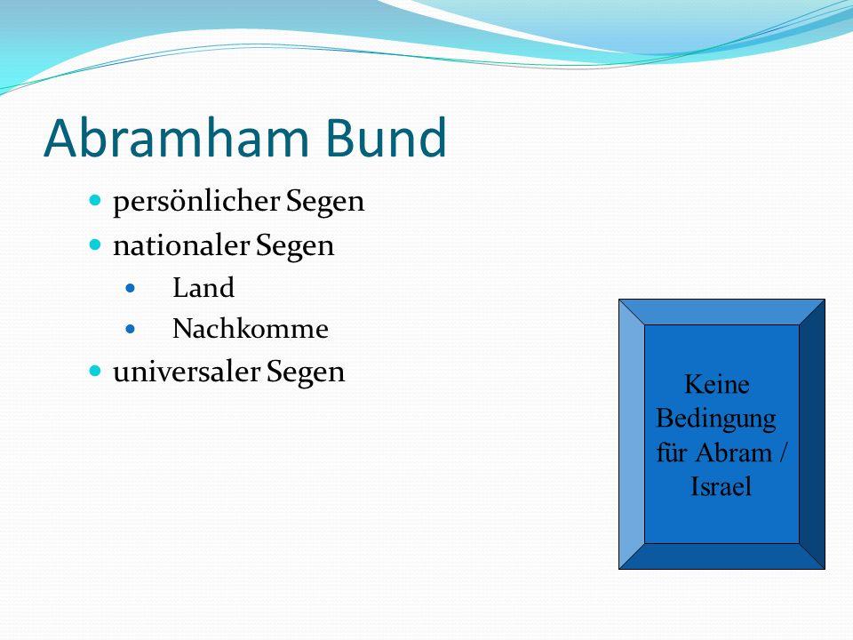 Die Bünde des Alten Testamentes Adambund Noahbund