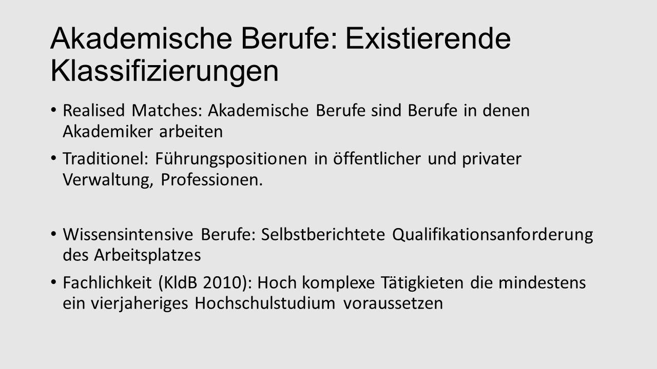 Akademische Berufe: Existierende Klassifizierungen Realised Matches: Akademische Berufe sind Berufe in denen Akademiker arbeiten Traditionel: Führungspositionen in öffentlicher und privater Verwaltung, Professionen.