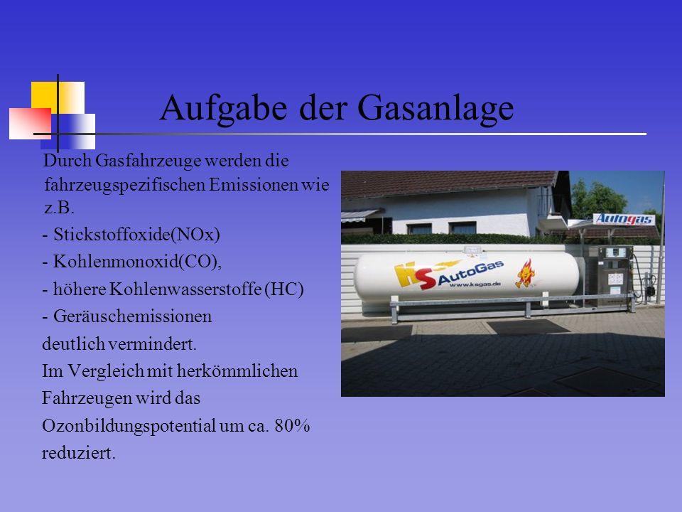 Aufgabe der Gasanlage Durch Gasfahrzeuge werden die fahrzeugspezifischen Emissionen wie z.B. - Stickstoffoxide(NOx) - Kohlenmonoxid(CO), - höhere Kohl