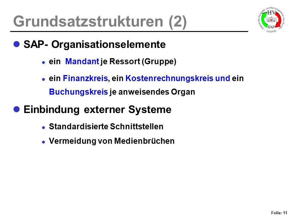 Folie: 11 Grundsatzstrukturen (2) SAP- Organisationselemente ein Mandant je Ressort (Gruppe) ein Finanzkreis, ein Kostenrechnungskreis und ein Buchung