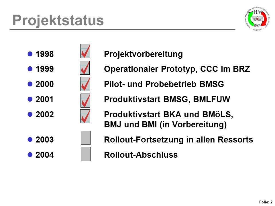 Folie: 2 Projektstatus 1998 Projektvorbereitung 1999 Operationaler Prototyp, CCC im BRZ 2000 Pilot- und Probebetrieb BMSG 2001 Produktivstart BMSG, BM