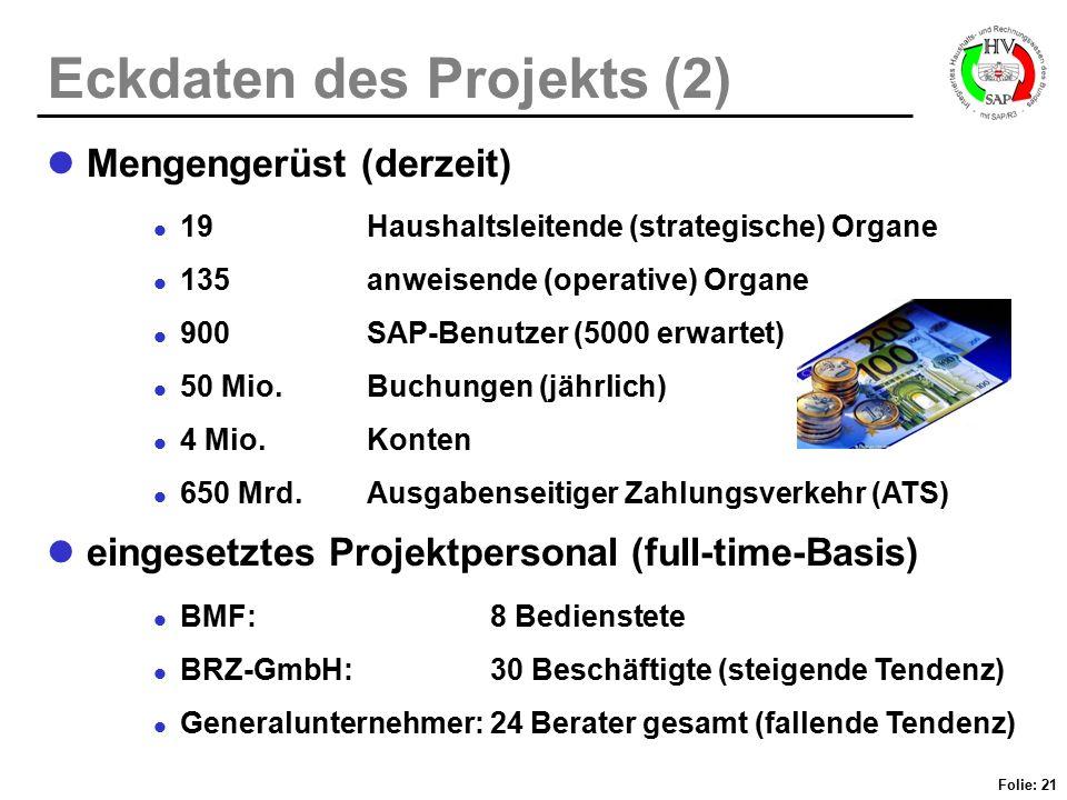 Folie: 21 Eckdaten des Projekts (2) Mengengerüst (derzeit) 19Haushaltsleitende (strategische) Organe 135anweisende (operative) Organe 900SAP-Benutzer