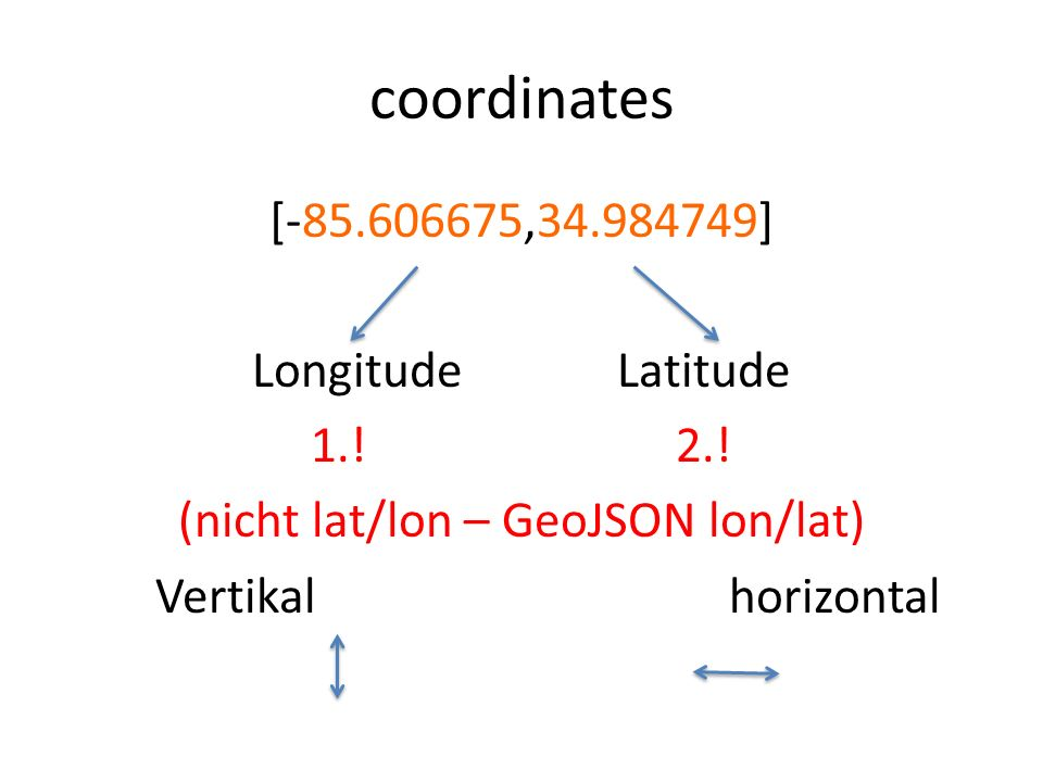 coordinates [-85.606675,34.984749] LongitudeLatitude 1.!2..