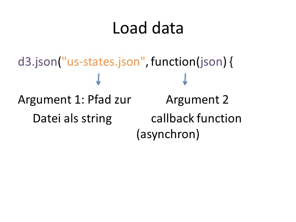 Load data d3.json( us-states.json , function(json) { Argument 1: Pfad zur Argument 2 Datei als stringcallback function (asynchron)