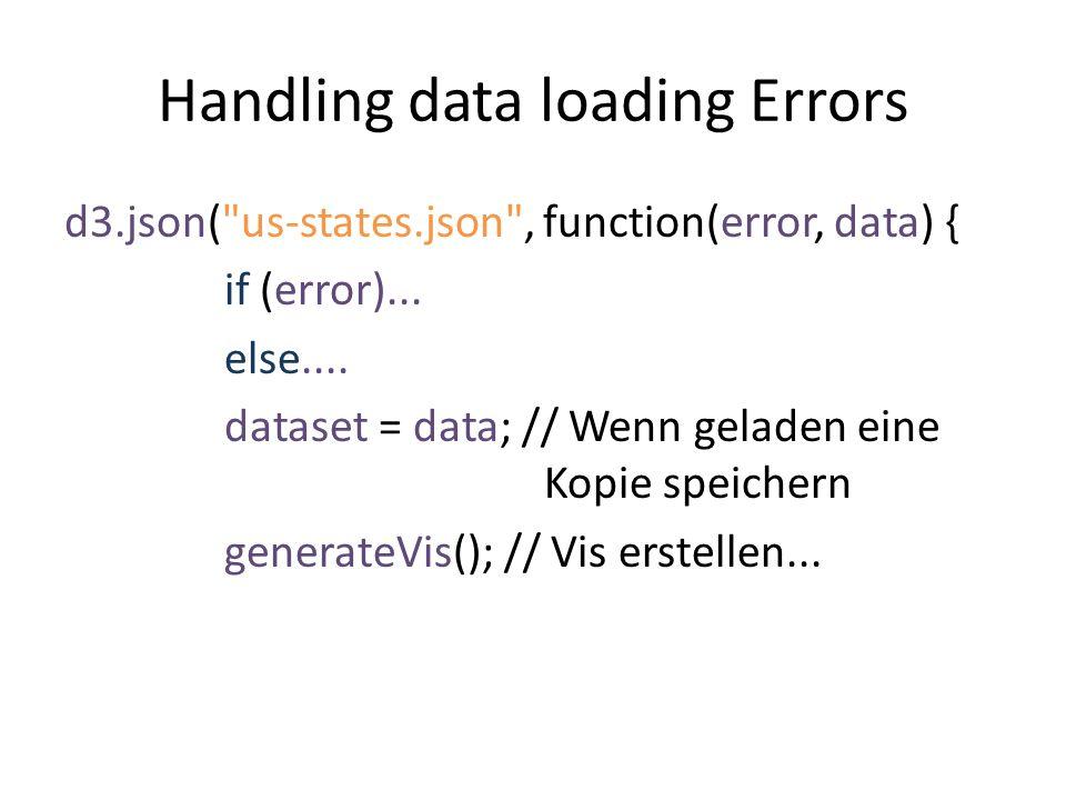 Bind data to path Ein Pfad für jedes feature der Daten: svg.selectAll( path ).data(json.features).enter().append( path ).attr( d , path);d (path data attribute) wird auf den path generator verwiesen