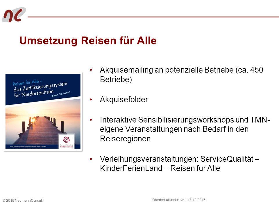 © 2015 NeumannConsult Oberhof all inclusive – 17.10.2015 Umsetzung Reisen für Alle Akquisemailing an potenzielle Betriebe (ca.