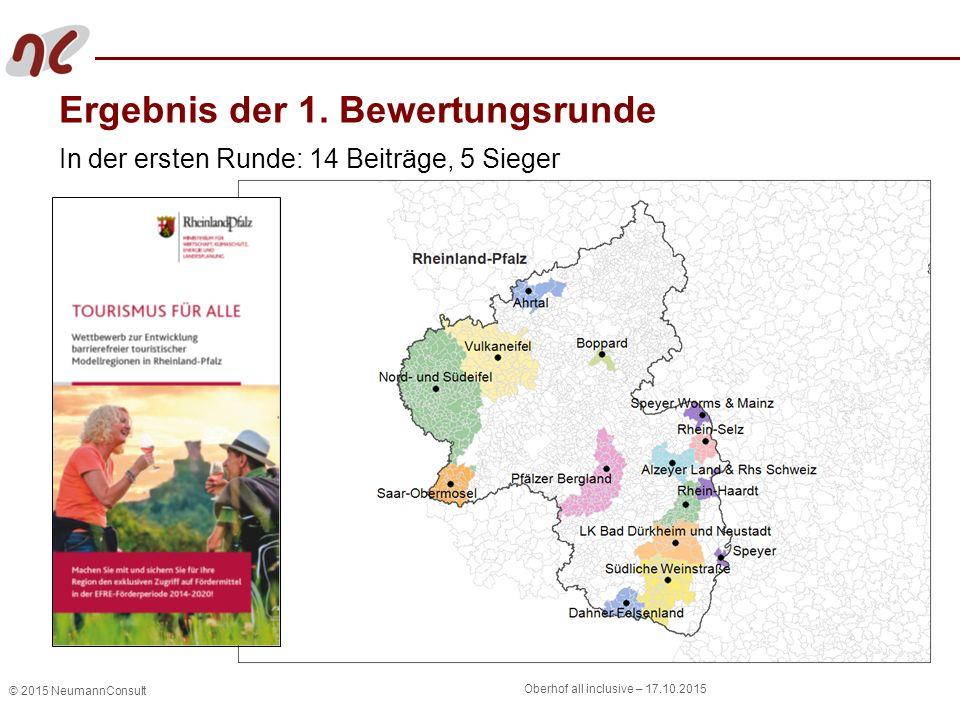 © 2015 NeumannConsult Oberhof all inclusive – 17.10.2015 In der ersten Runde: 14 Beiträge, 5 Sieger Ergebnis der 1. Bewertungsrunde