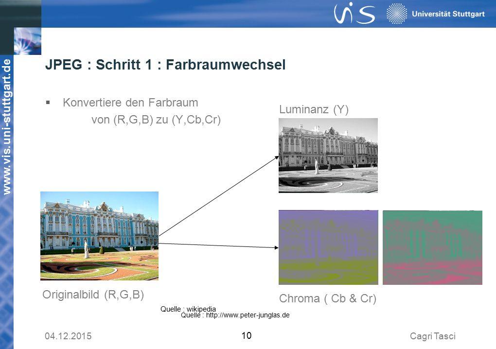 www.vis.uni-stuttgart.de JPEG : Schritt 1 : Farbraumwechsel Cagri Tasci04.12.2015 10  Konvertiere den Farbraum von (R,G,B) zu (Y,Cb,Cr) Originalbild (R,G,B) Luminanz (Y) Chroma ( Cb & Cr) Quelle : http://www.peter-junglas.de Quelle : wikipedia