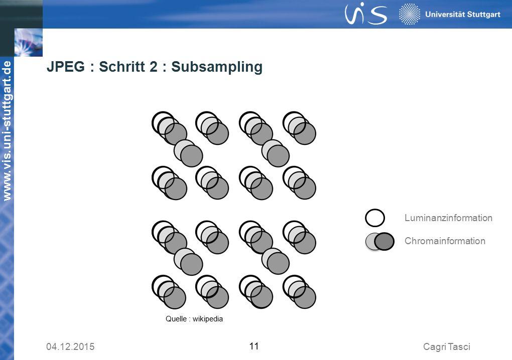 www.vis.uni-stuttgart.de JPEG : Schritt 2 : Subsampling Cagri Tasci04.12.2015 11 Quelle : wikipedia Luminanzinformation Chromainformation