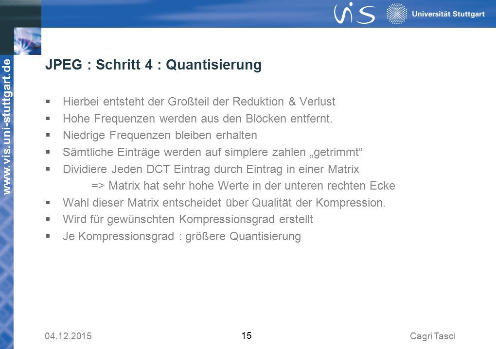 www.vis.uni-stuttgart.de JPEG : Schritt 4 : Quantisierung  Hierbei entsteht der Großteil der Reduktion & Verlust  Hohe Frequenzen werden aus den Blöcken entfernt.