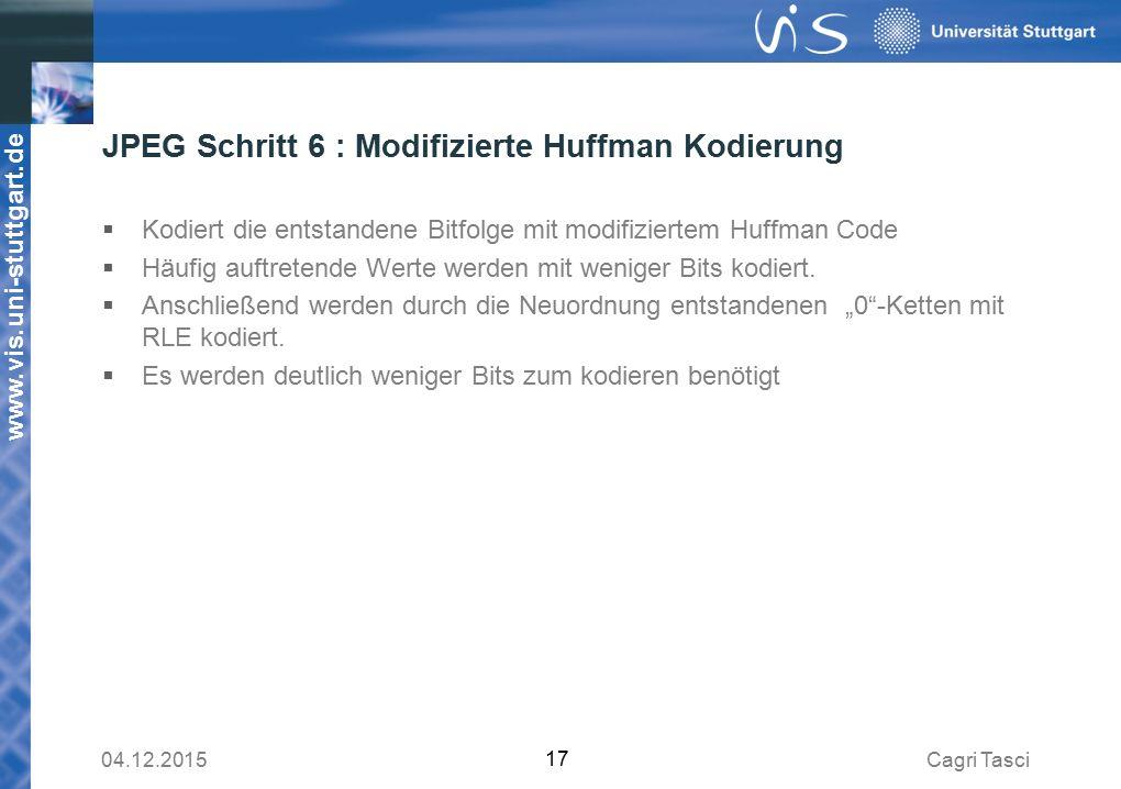 www.vis.uni-stuttgart.de JPEG Schritt 6 : Modifizierte Huffman Kodierung  Kodiert die entstandene Bitfolge mit modifiziertem Huffman Code  Häufig auftretende Werte werden mit weniger Bits kodiert.