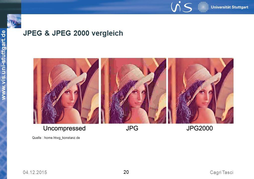 www.vis.uni-stuttgart.de JPEG & JPEG 2000 vergleich Cagri Tasci04.12.2015 20 Quelle : home.htwg_konstanz.de