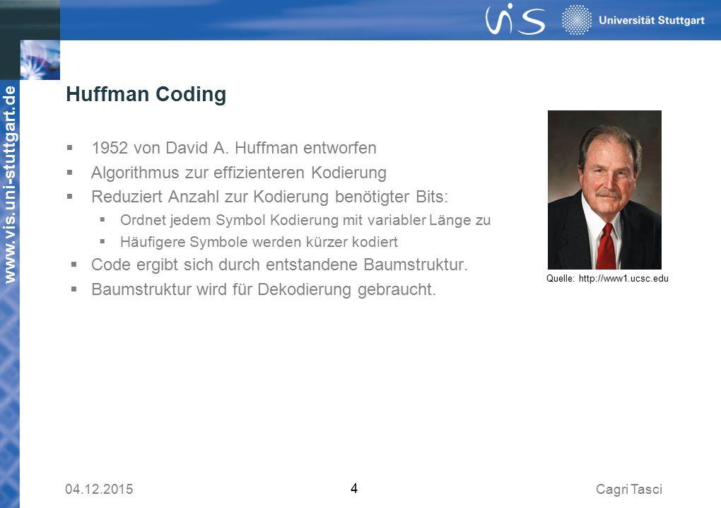www.vis.uni-stuttgart.de Huffman Coding  1952 von David A.
