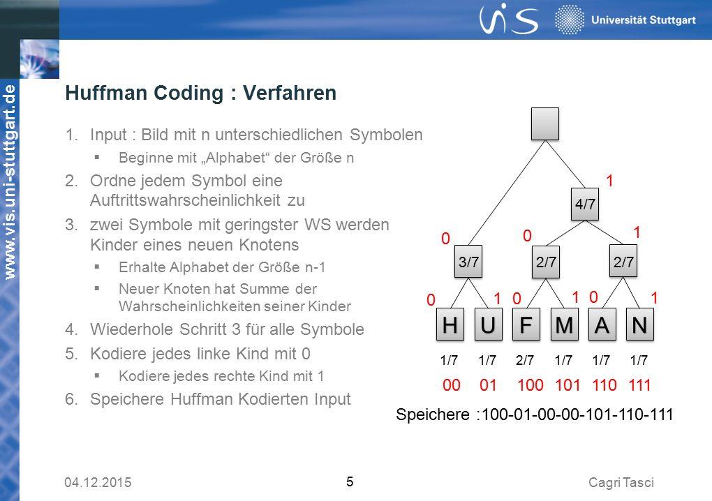 """www.vis.uni-stuttgart.de Huffman Coding : Verfahren 1.Input : Bild mit n unterschiedlichen Symbolen  Beginne mit """"Alphabet der Größe n 2.Ordne jedem Symbol eine Auftrittswahrscheinlichkeit zu 3.zwei Symbole mit geringster WS werden Kinder eines neuen Knotens  Erhalte Alphabet der Größe n-1  Neuer Knoten hat Summe der Wahrscheinlichkeiten seiner Kinder 4.Wiederhole Schritt 3 für alle Symbole 5.Kodiere jedes linke Kind mit 0  Kodiere jedes rechte Kind mit 1 6.Speichere Huffman Kodierten Input Cagri Tasci04.12.2015 5 HHUUFFMMAANN 1/7 2/71/7 2/7 3/7 4/7 0 0 0 0 0 1 1 1 1 1 00 01 100 101 110 111 Speichere :100-01-00-00-101-110-111"""