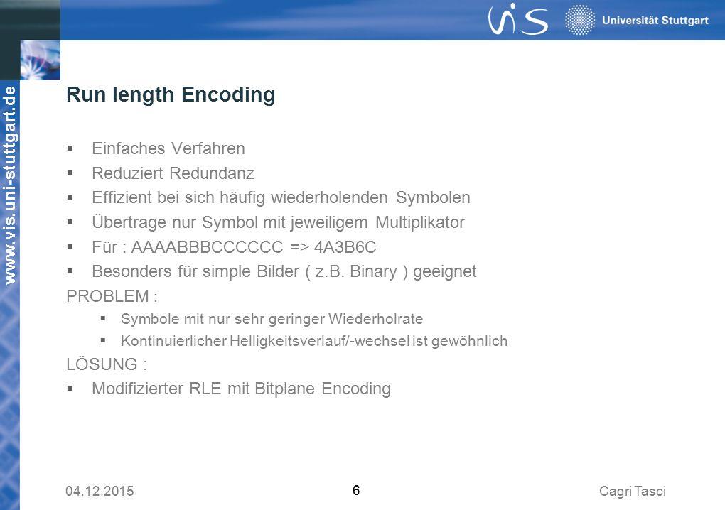www.vis.uni-stuttgart.de Run length Encoding  Einfaches Verfahren  Reduziert Redundanz  Effizient bei sich häufig wiederholenden Symbolen  Übertrage nur Symbol mit jeweiligem Multiplikator  Für : AAAABBBCCCCCC => 4A3B6C  Besonders für simple Bilder ( z.B.