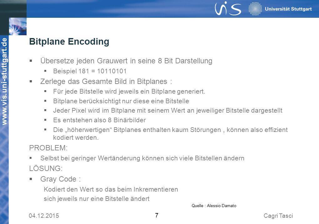 www.vis.uni-stuttgart.de Bitplane Encoding  Übersetze jeden Grauwert in seine 8 Bit Darstellung  Beispiel 181 = 10110101  Zerlege das Gesamte Bild in Bitplanes :  Für jede Bitstelle wird jeweils ein Bitplane generiert.
