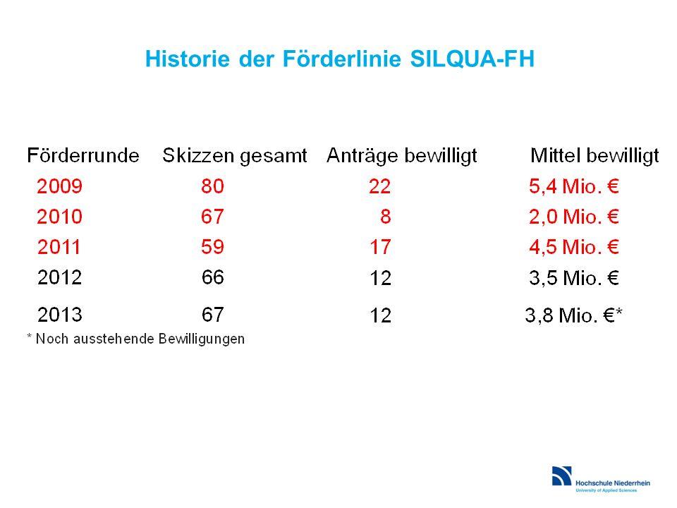 Historie der Förderlinie SILQUA-FH