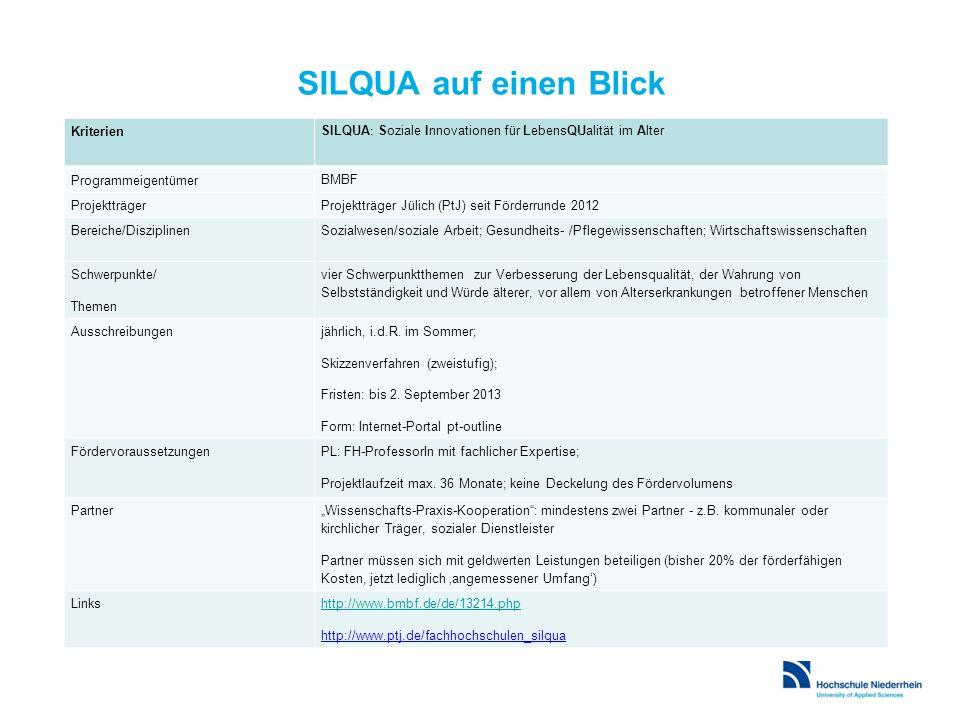 SILQUA auf einen Blick Kriterien SILQUA : Soziale Innovationen für LebensQUalität im Alter Programmeigentümer BMBF Projektträger Projektträger Jülich