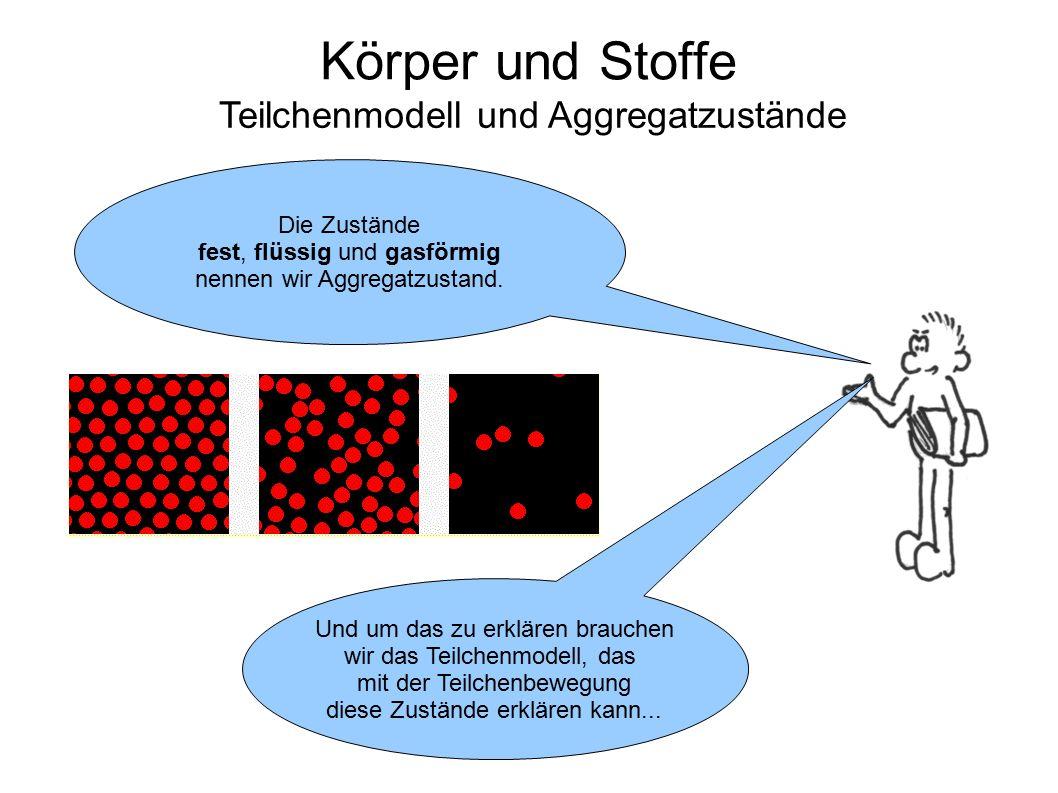 Und um das zu erklären brauchen wir das Teilchenmodell, das mit der Teilchenbewegung diese Zustände erklären kann... Die Zustände fest, flüssig und ga