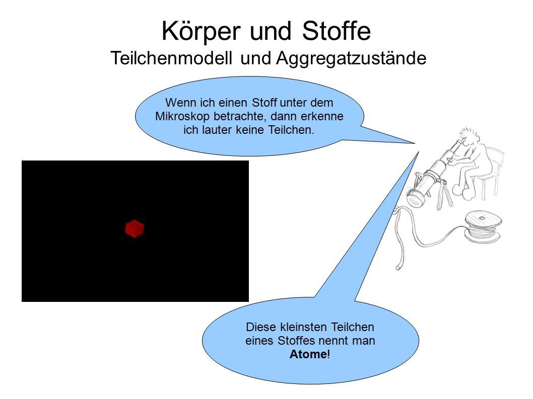 Körper und Stoffe Teilchenmodell und Aggregatzustände Wenn ich einen Stoff unter dem Mikroskop betrachte, dann erkenne ich lauter keine Teilchen. Dies