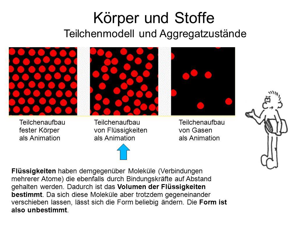 Körper und Stoffe Teilchenmodell und Aggregatzustände Teilchenaufbau fester Körper als Animation Teilchenaufbau von Flüssigkeiten als Animation Teilchenaufbau von Gasen als Animation Die Moleküle eines Gases haben praktisch keine Bindungskräfte.