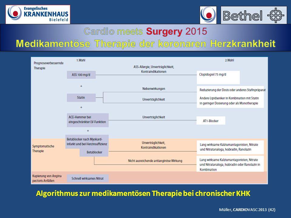 Algorithmus zur medikamentösen Therapie bei chronischer KHK Müller, CARDIOVASC 2013 (42)