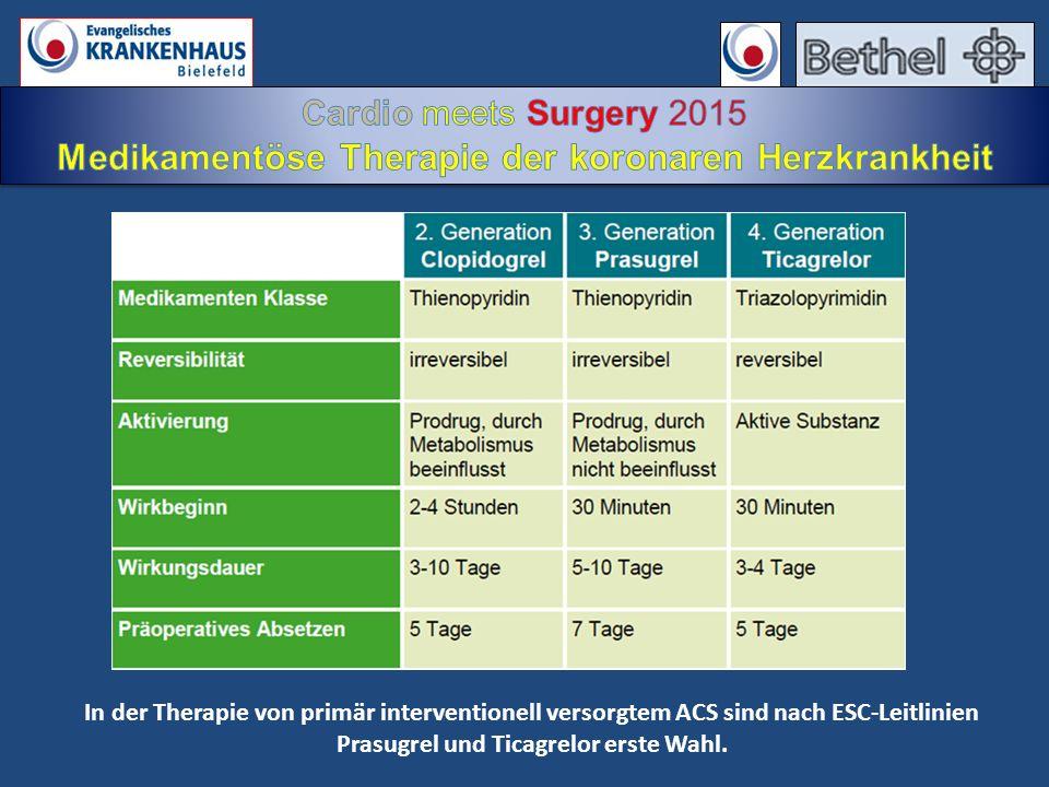 In der Therapie von primär interventionell versorgtem ACS sind nach ESC-Leitlinien Prasugrel und Ticagrelor erste Wahl.