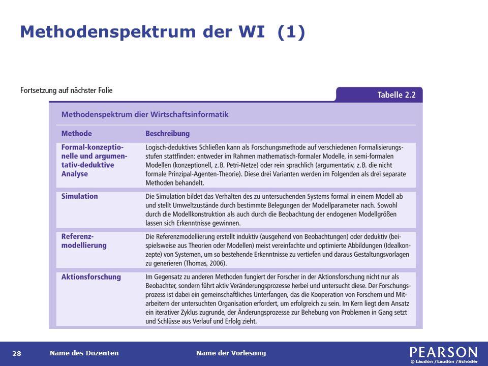 © Laudon /Laudon /Schoder Name des DozentenName der Vorlesung Methodenspektrum der WI (1) 28