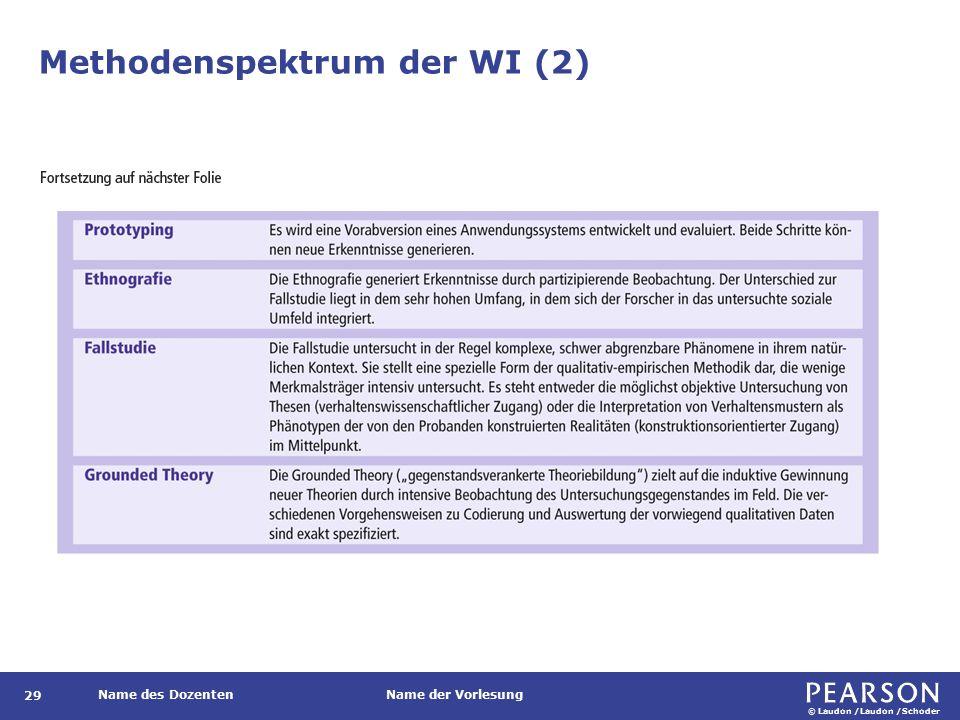 © Laudon /Laudon /Schoder Name des DozentenName der Vorlesung Methodenspektrum der WI (2) 29
