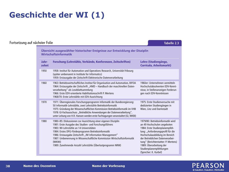 © Laudon /Laudon /Schoder Name des DozentenName der Vorlesung Geschichte der WI (1) 38