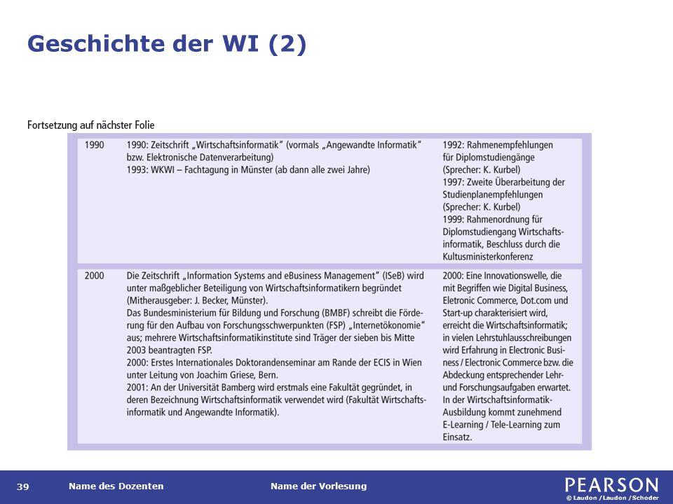 © Laudon /Laudon /Schoder Name des DozentenName der Vorlesung Geschichte der WI (2) 39
