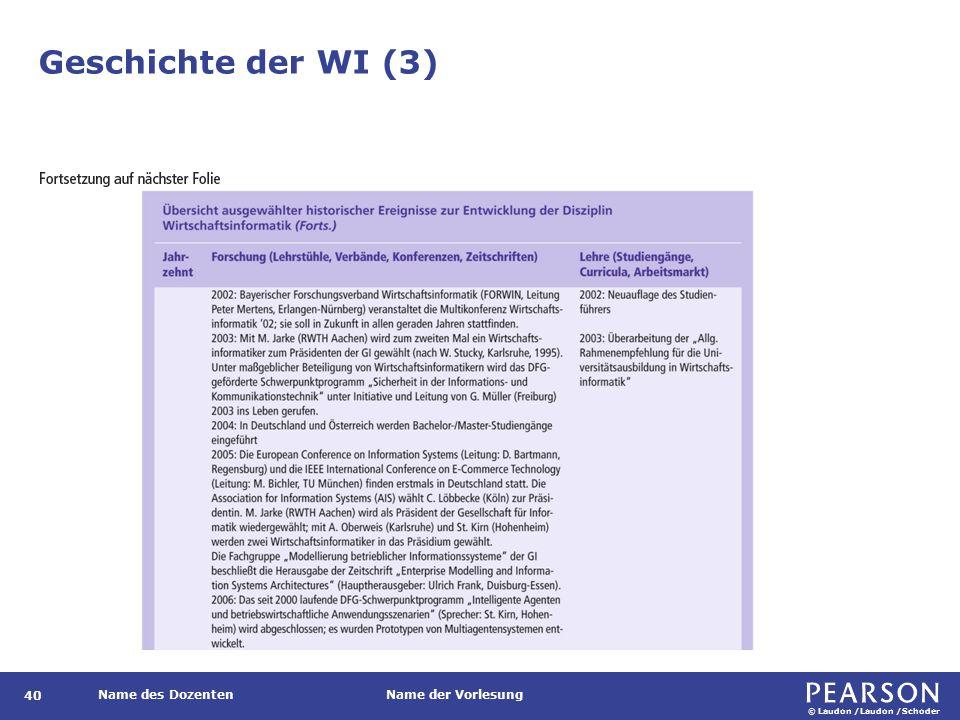 © Laudon /Laudon /Schoder Name des DozentenName der Vorlesung Geschichte der WI (3) 40