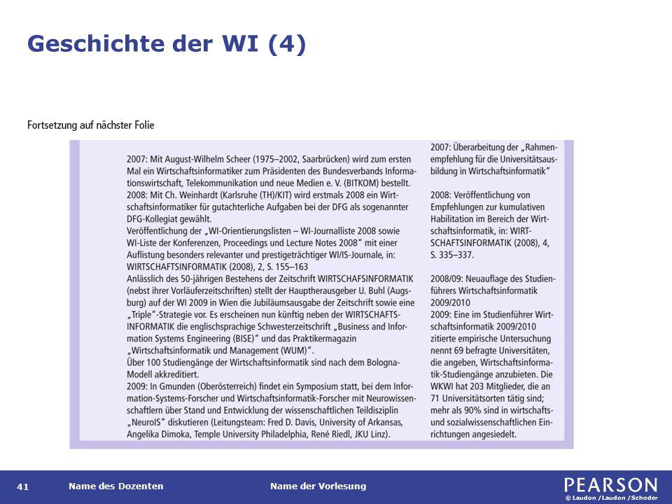 © Laudon /Laudon /Schoder Name des DozentenName der Vorlesung Geschichte der WI (4) 41