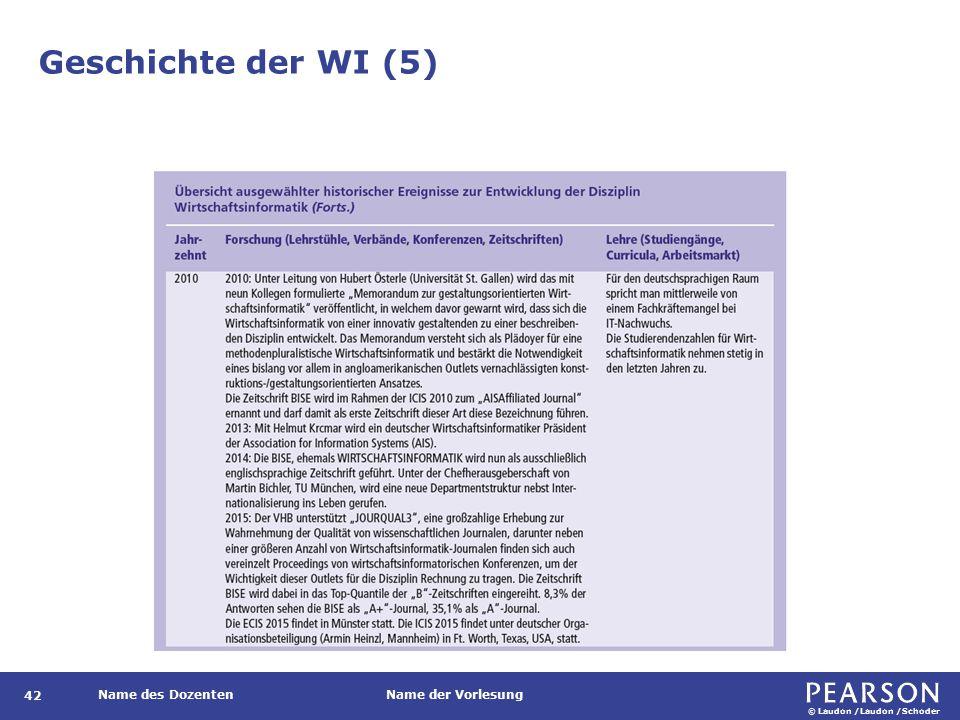 © Laudon /Laudon /Schoder Name des DozentenName der Vorlesung Geschichte der WI (5) 42