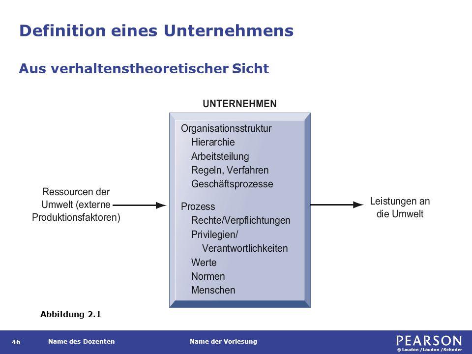 © Laudon /Laudon /Schoder Name des DozentenName der Vorlesung Definition eines Unternehmens 46 Aus verhaltenstheoretischer Sicht Abbildung 2.1