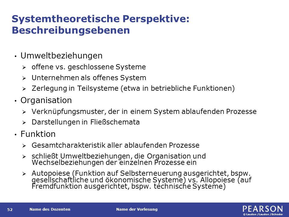 © Laudon /Laudon /Schoder Name des DozentenName der Vorlesung Systemtheoretische Perspektive: Beschreibungsebenen 52 Umweltbeziehungen  offene vs.