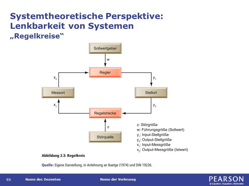 """© Laudon /Laudon /Schoder Name des DozentenName der Vorlesung Systemtheoretische Perspektive: Lenkbarkeit von Systemen 55 """"Regelkreise y1y1"""
