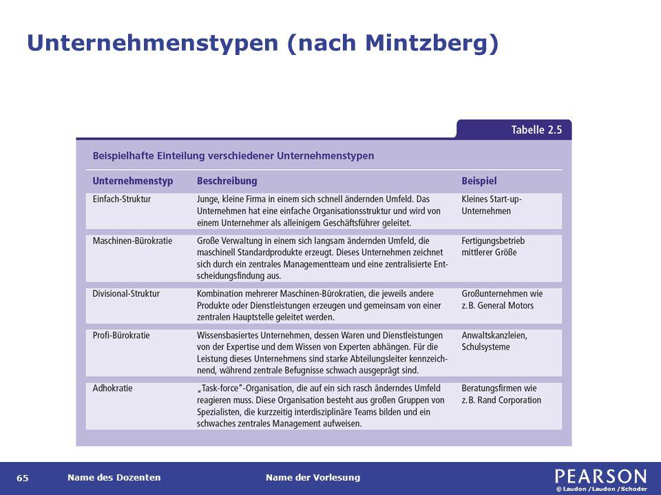 © Laudon /Laudon /Schoder Name des DozentenName der Vorlesung Unternehmenstypen (nach Mintzberg) 65