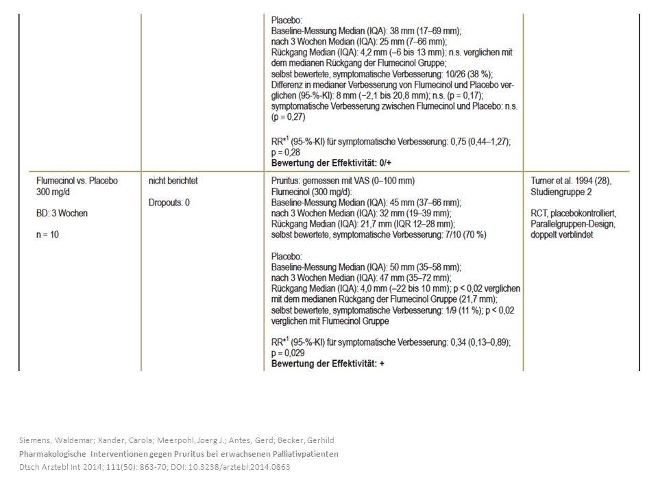 Siemens, Waldemar; Xander, Carola; Meerpohl, Joerg J.; Antes, Gerd; Becker, Gerhild Pharmakologische Interventionen gegen Pruritus bei erwachsenen Palliativpatienten Dtsch Arztebl Int 2014; 111(50): 863-70; DOI: 10.3238/arztebl.2014.0863